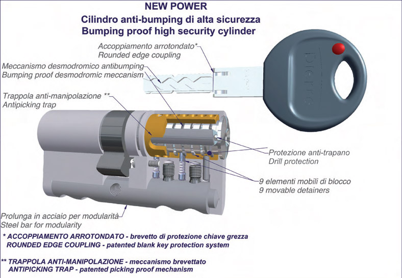 Sostituzione serratura cilindro europeo guida alla scelta for Estrarre chiave rotta da cilindro